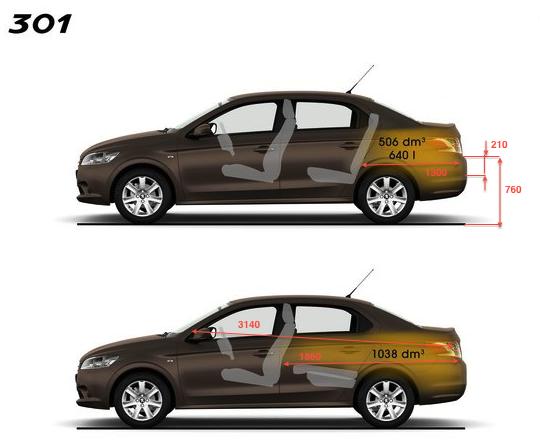 Багажник Peugeot 301
